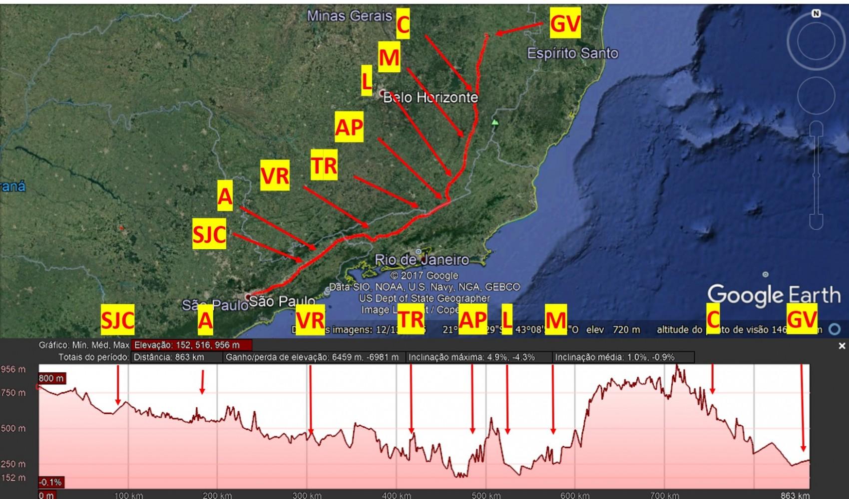 Figura 2 – Perfil diagrama da altimetria do percurso realizado entre São Paulo/SP a Governador Valadares/MG. Código dos municípios na Figura 1.