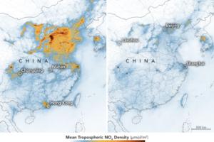 coronavirus pandemia x meio ambiente